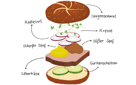 Münchenburger_original