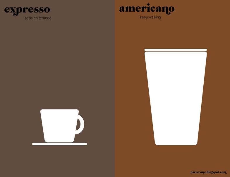 coffee © Vahram Muratyan